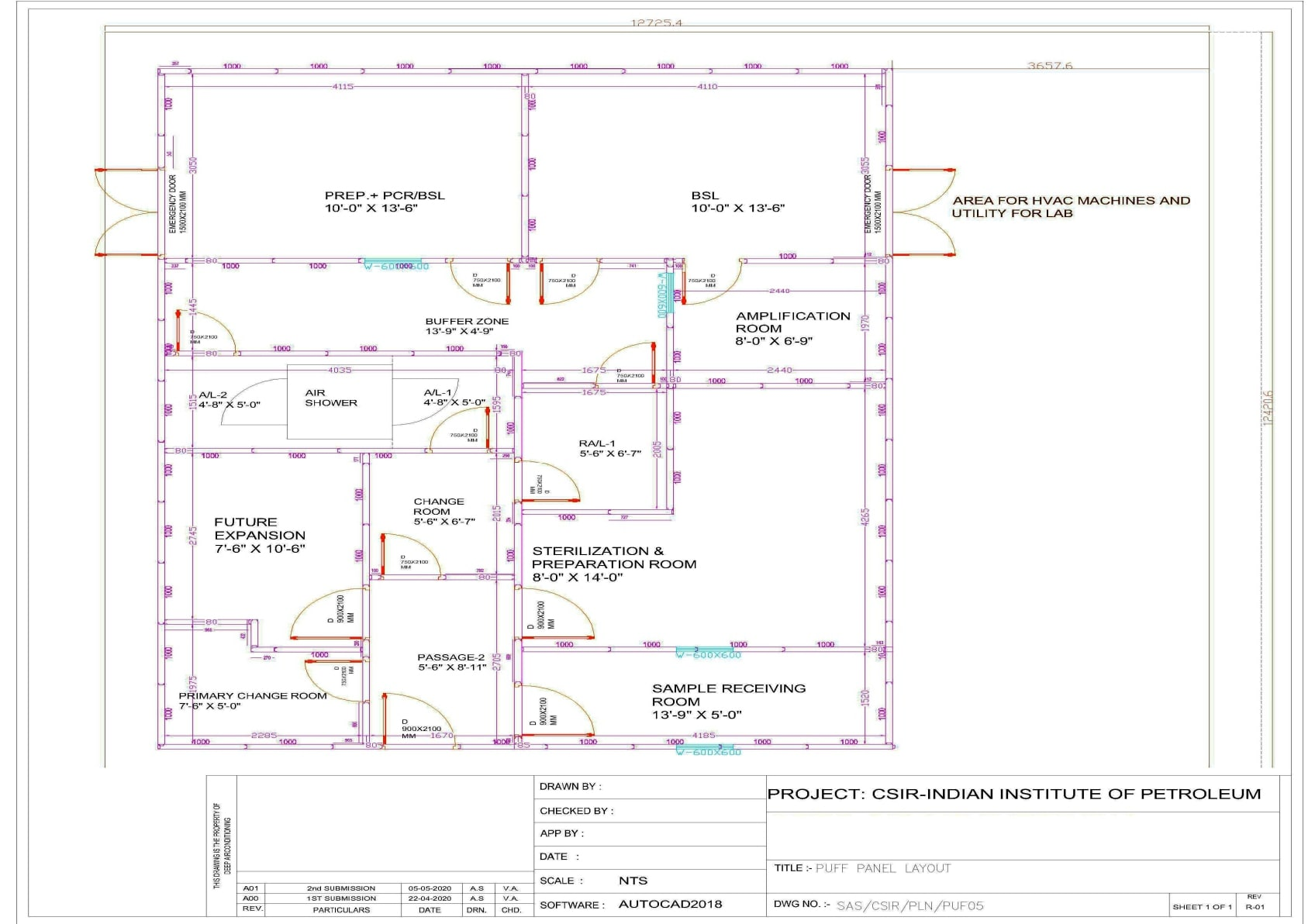 Plant layout designing as per Gmp.
