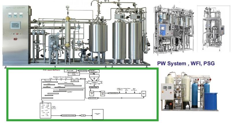 Plant Utility Design